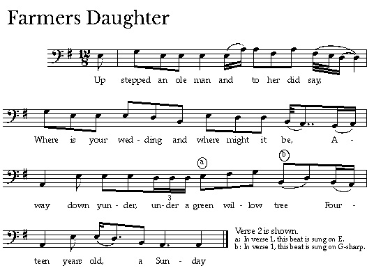 farmers daughter notation